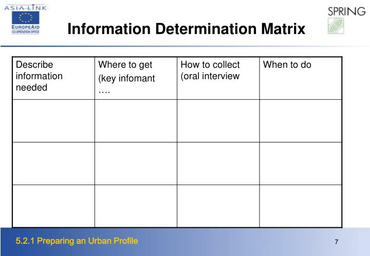Information Determination Matrix