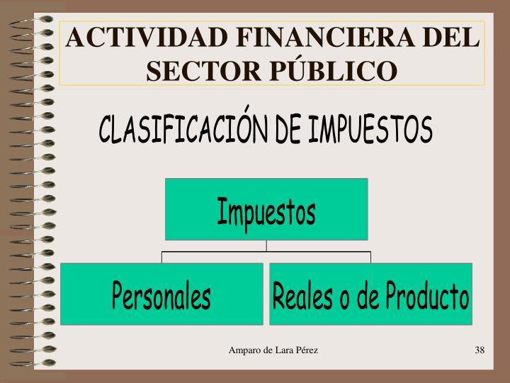 ACTIVIDAD FINANCIERA DEL SECTOR PÚBLICO
