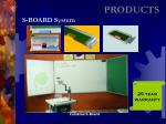 products12