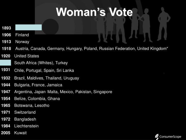 Woman's Vote