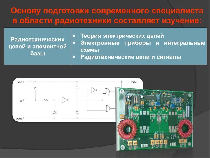 Основу подготовки современного специалиста в области радиотехники составляет изучение: