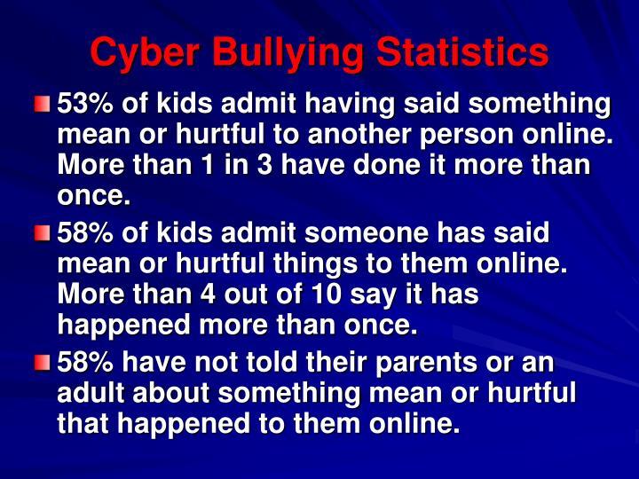 Cyber Bullying Statistics