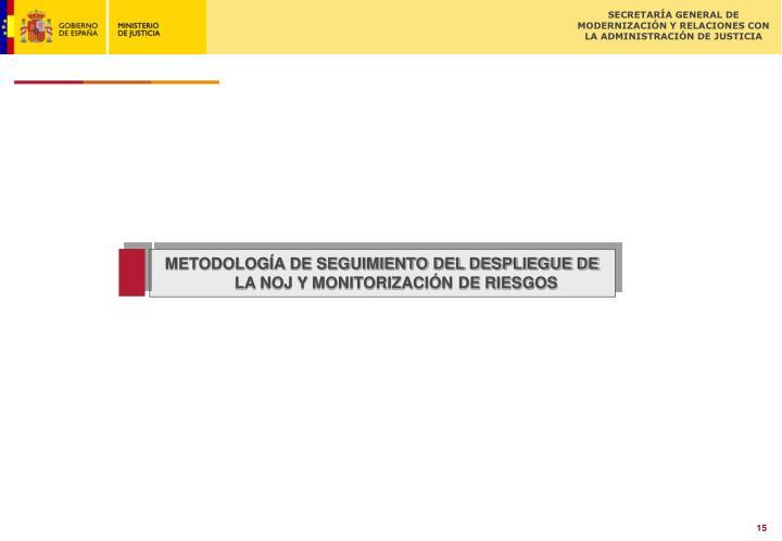 METODOLOGÍA DE SEGUIMIENTO DEL DESPLIEGUE DE LA NOJ Y MONITORIZACIÓN DE RIESGOS