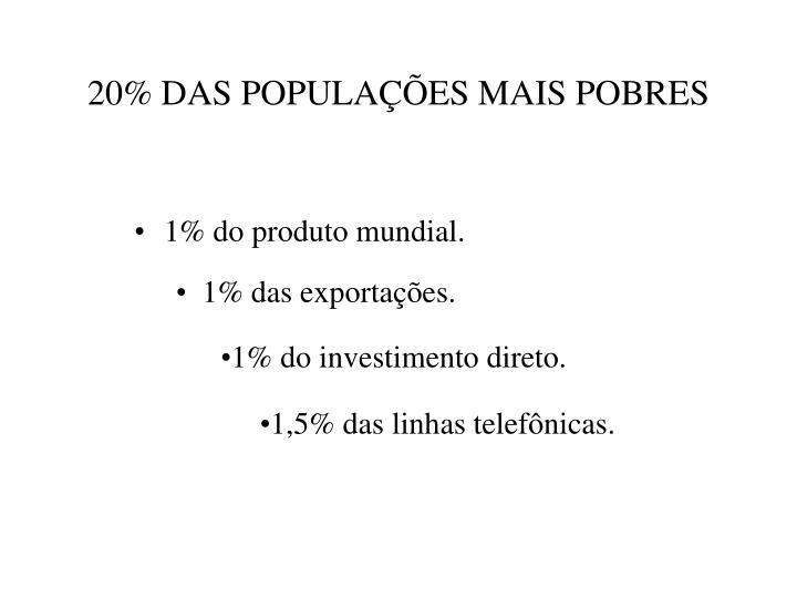 20% DAS POPULAES MAIS POBRES