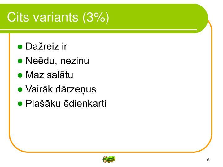 Cits variants (3%)