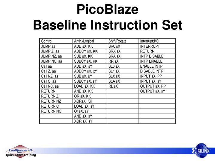 PicoBlaze