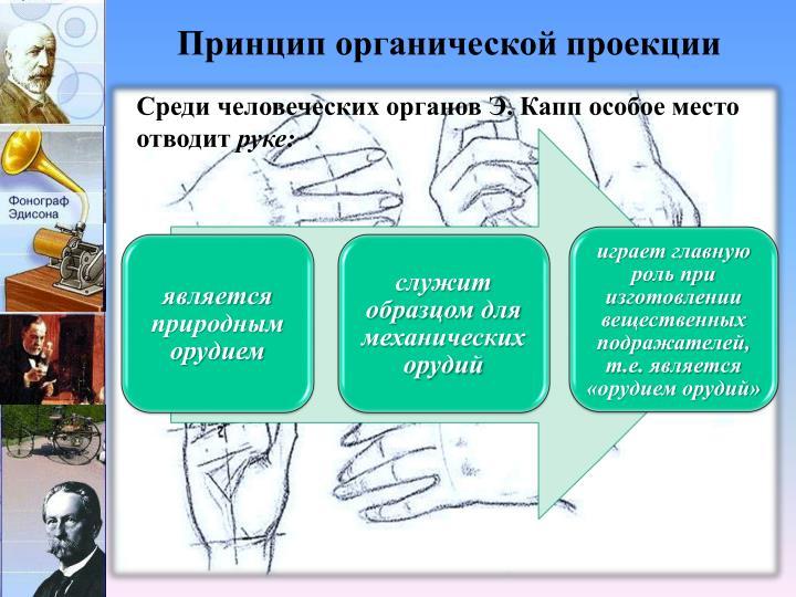 Принцип органической проекции