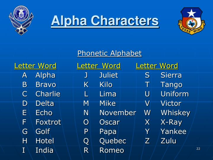 Alpha Characters