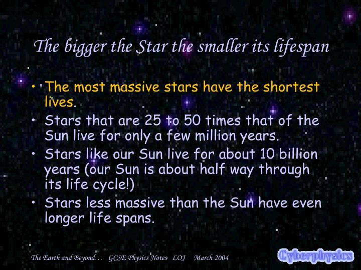 The bigger the Star the smaller its lifespan