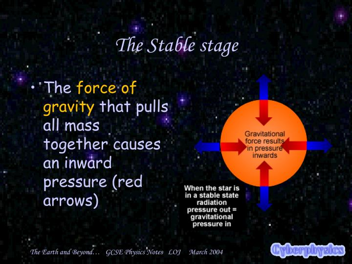 The Stable stage