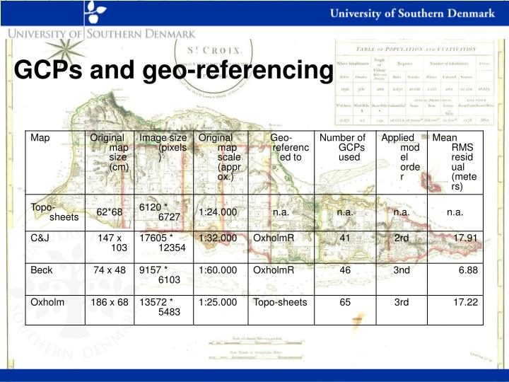 GCPs and geo-referencing