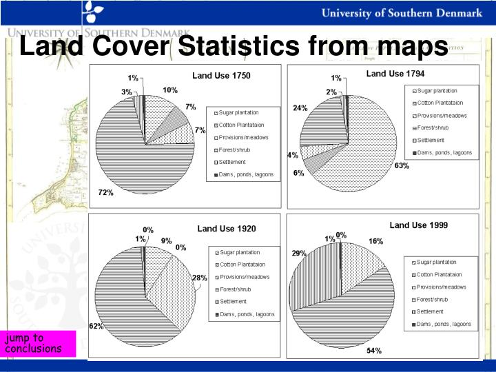 Land Cover Statistics from maps