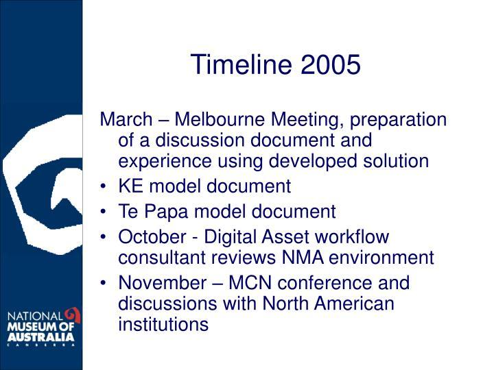 Timeline 2005