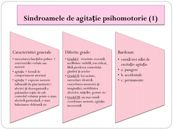 Sindroamele de agitaţie psihomotorie (1)