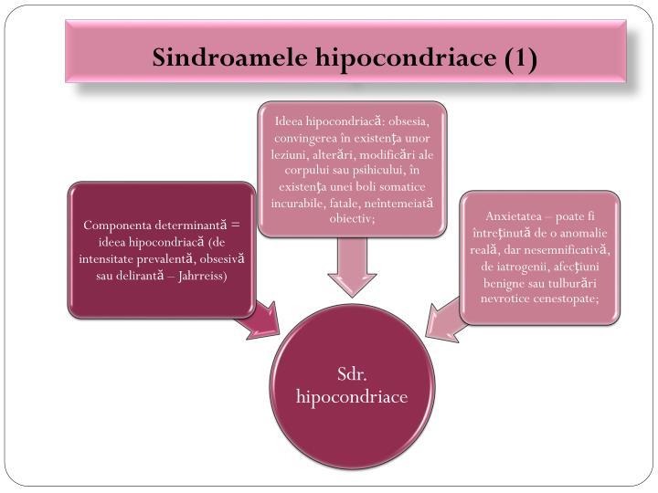 Sindroamele hipocondriace (1)