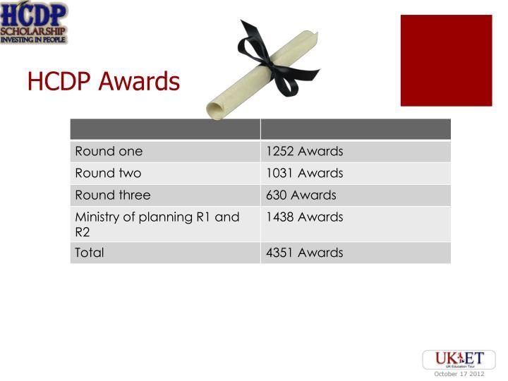 HCDP Awards