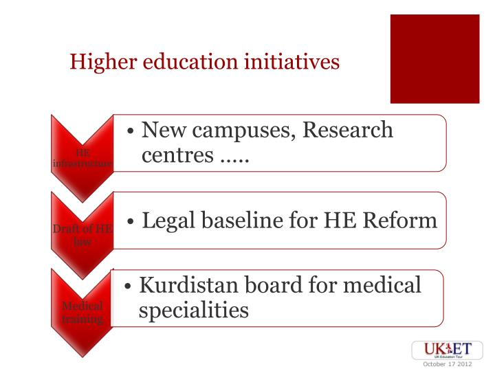 Higher education initiatives