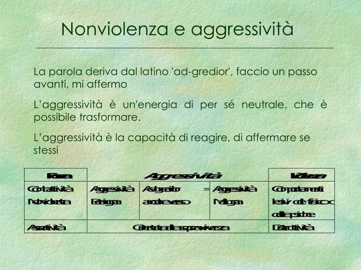 Nonviolenza e aggressività