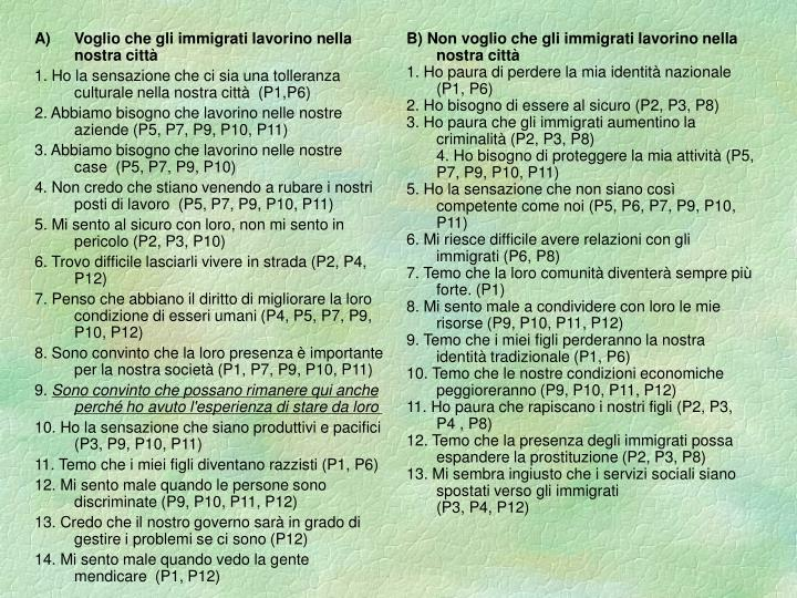 Voglio che gli immigrati lavorino nella nostra città