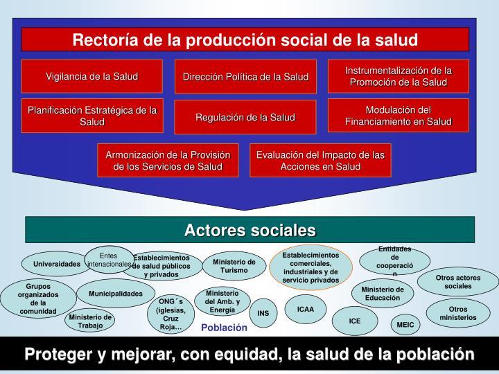 Establecimientos comerciales, industriales y de servicio privados