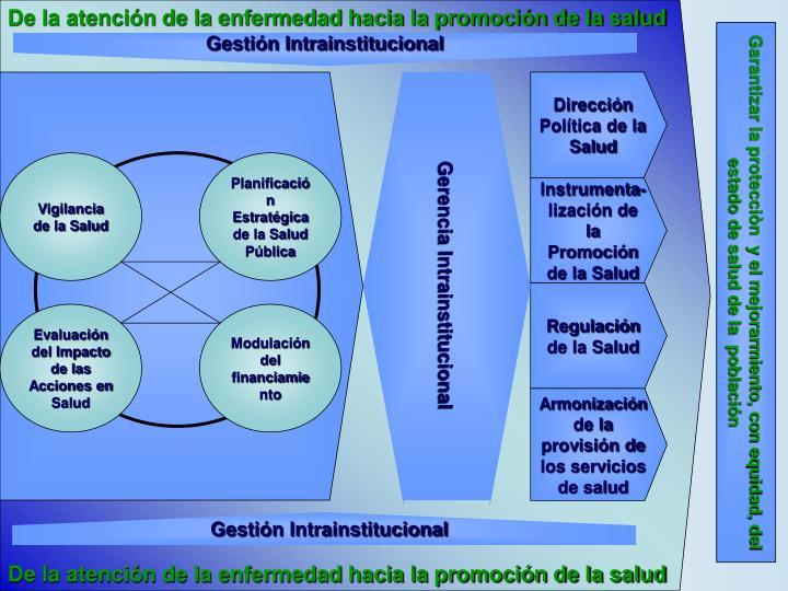 De la atención de la enfermedad hacia la promoción de la salud