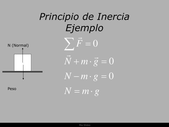Principio de Inercia