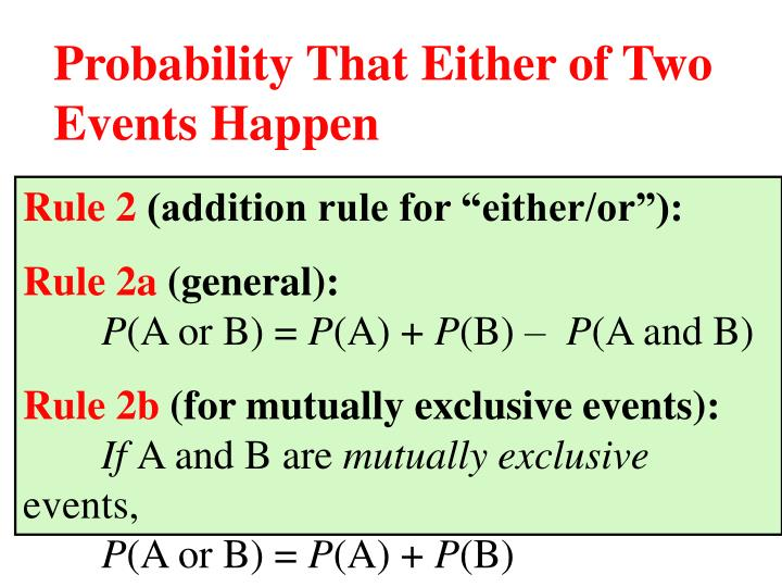 Probability That Either of Two Events Happen