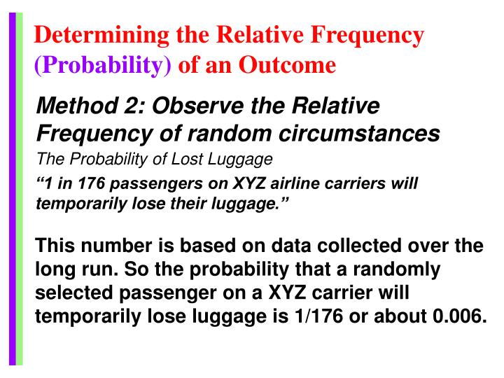 Determining the Relative Frequency