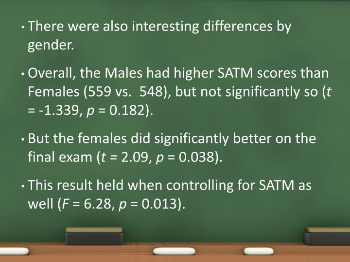 There were also interesting differences by gender.