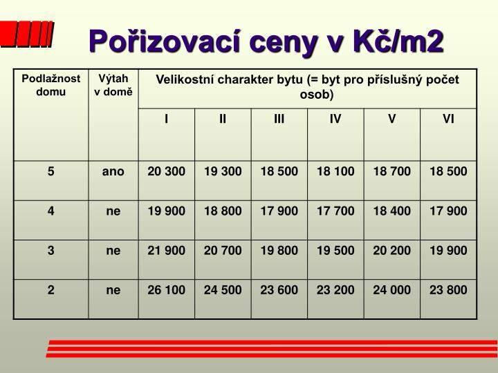 Pořizovací ceny v Kč/m2