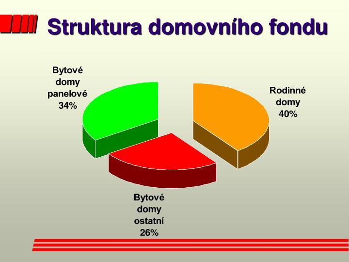 Struktura domovního fondu