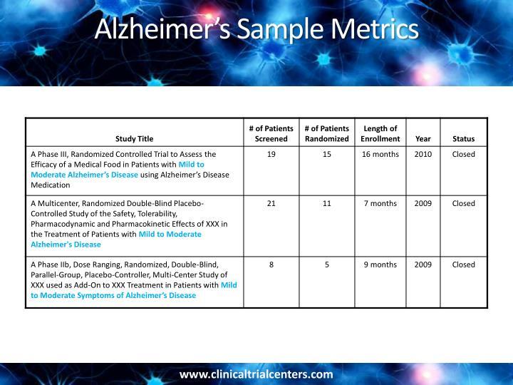 Alzheimer's Sample Metrics