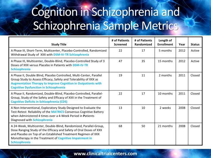 Cognition in Schizophrenia and Schizophrenia Sample Metrics