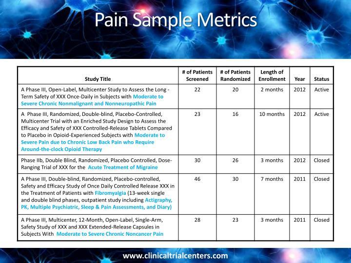 Pain Sample Metrics