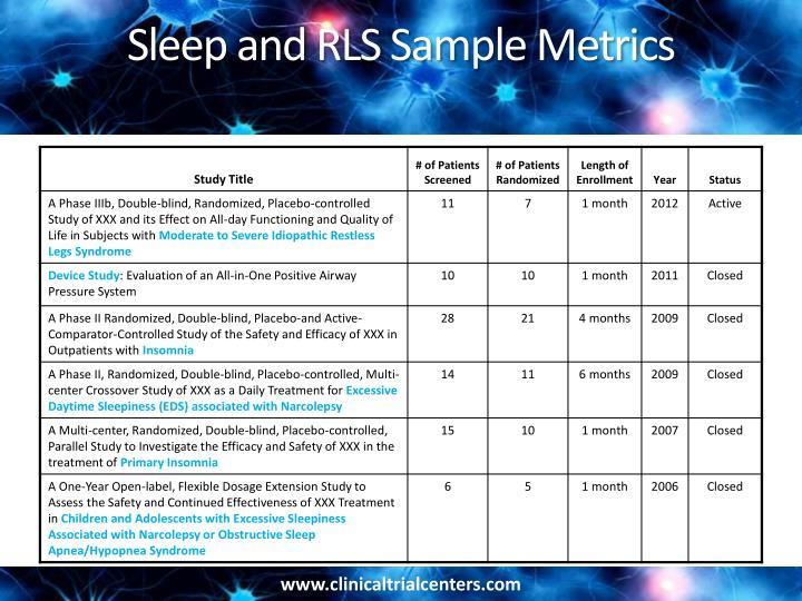 Sleep and RLS Sample Metrics