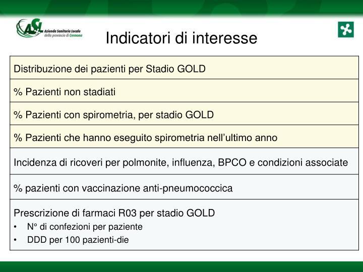 Indicatori di interesse