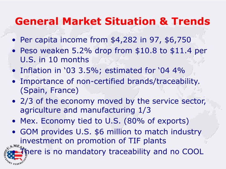 General Market Situation & Trends