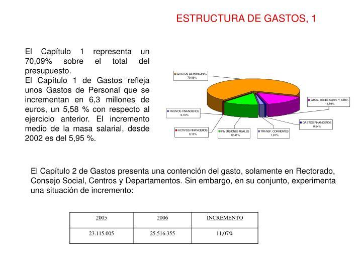 ESTRUCTURA DE GASTOS, 1