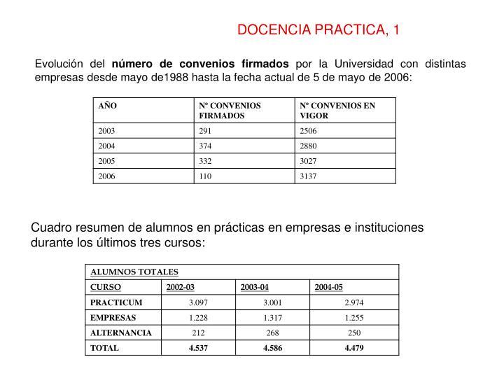 DOCENCIA PRACTICA, 1