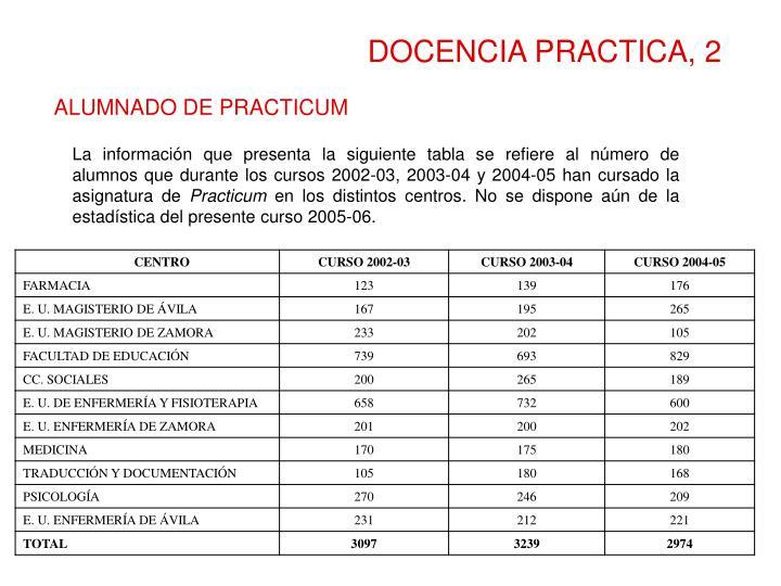 DOCENCIA PRACTICA, 2