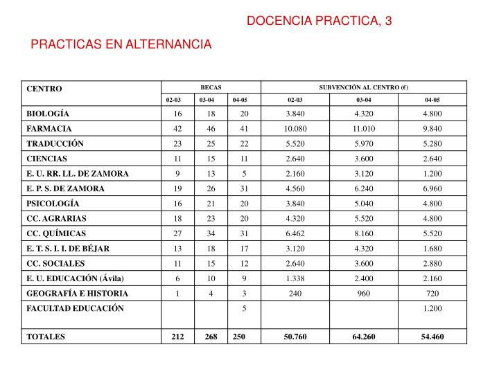 DOCENCIA PRACTICA, 3