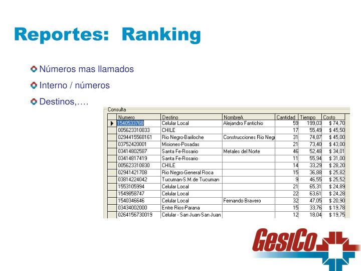 Reportes:  Ranking