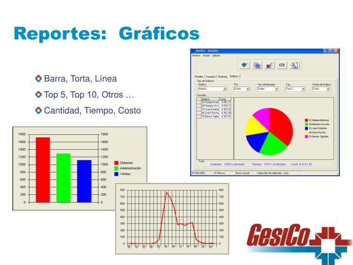 Reportes:  Gráficos