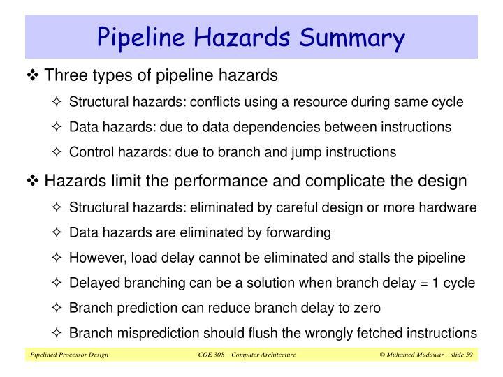 Pipeline Hazards Summary