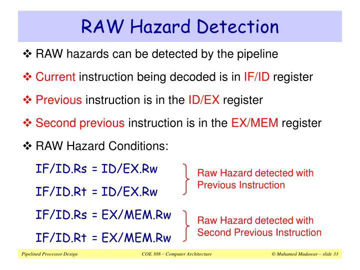 RAW Hazard Detection