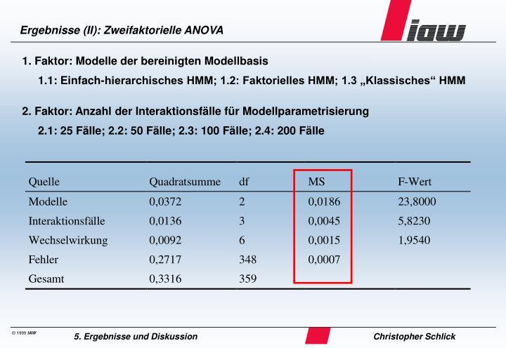 Ergebnisse (II): Zweifaktorielle ANOVA
