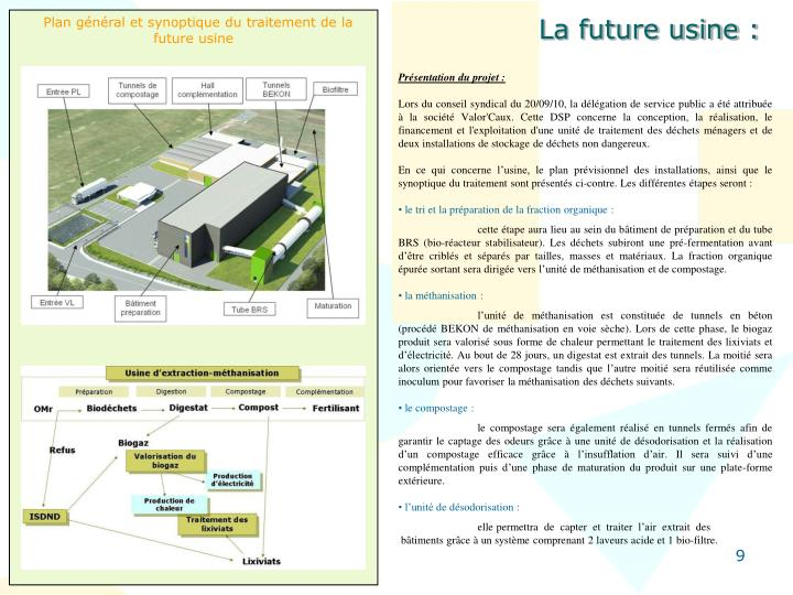 La future usine :