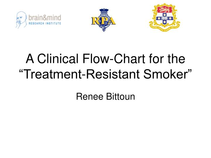 A clinical flow chart for the treatment resistant smoker