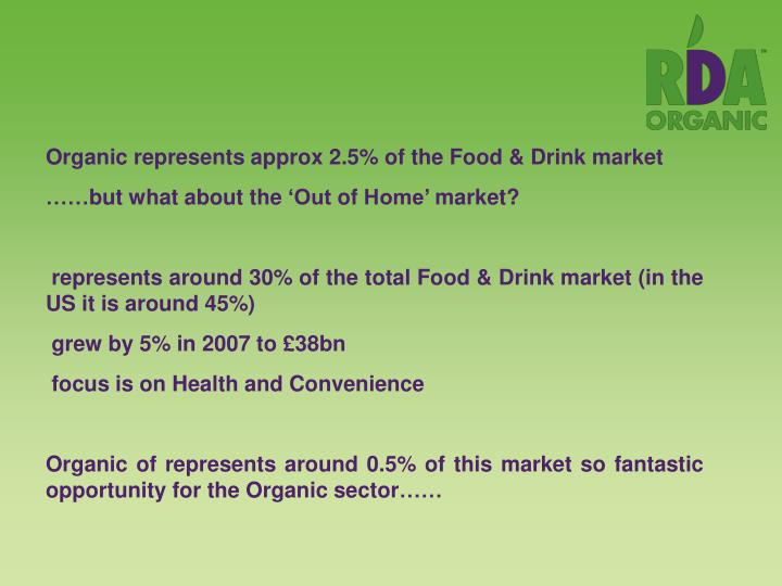Organic represents approx 2.5% of the Food & Drink market
