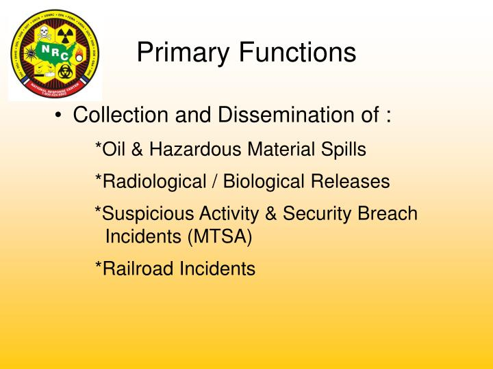 Collection and Dissemination of :
